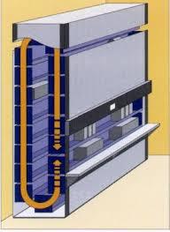 rotating shelving