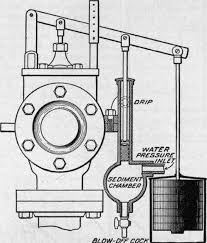 steam pumps