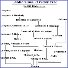 family tree name
