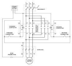 mechanical interlock
