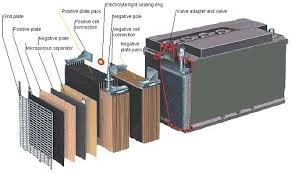 acid batteries