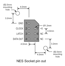 socket pin
