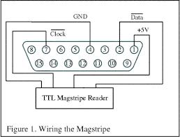 db15 connectors