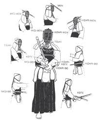 kendo pictures