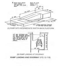parking garage ramps