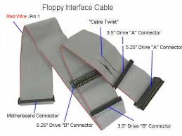 fdd connector
