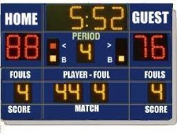 basketball score clock