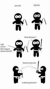 ninja images
