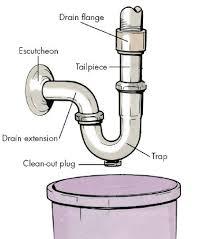 sink drain trap