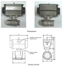 pneumatic ball valves