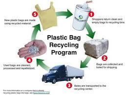 plastico reciclaje