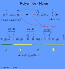 nylon polymers