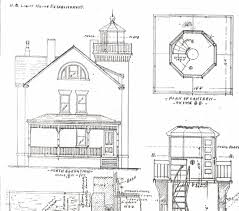 design drawings
