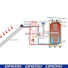 water heat pipe