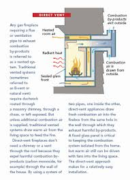 gas fireplace exhaust