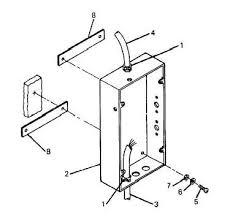 conduit pull box