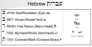 hebrew cross