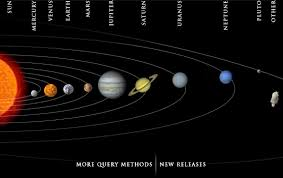 how many planets are there