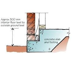 concrete slab footing