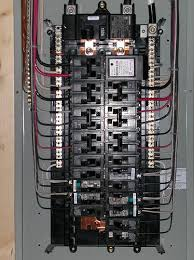 electrical breaker panels