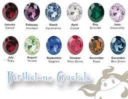 all birthstones