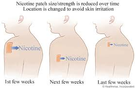 nicotine patch pictures