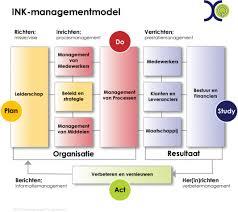 ink model