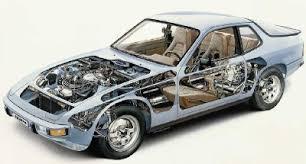 porsche 924 engine