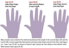 mens ring finger