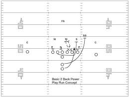 basic football plays