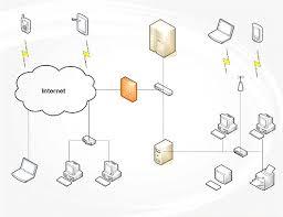 visio network design