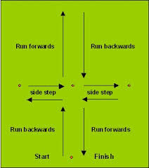 soccer training workouts