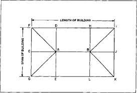 hip roof diagram