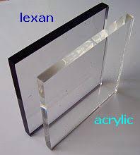 lexan polycarbonate sheets