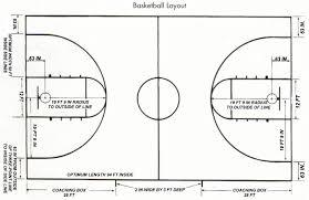 gym floor lines
