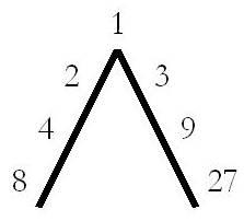 numbers symbolism