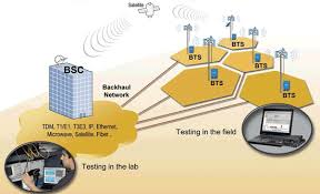 backhaul network
