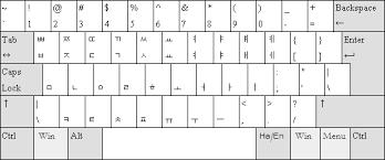 english korean keyboard