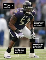 football linebackers
