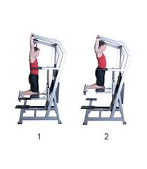 assisted pull up