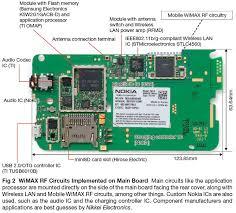 radio frequency circuit