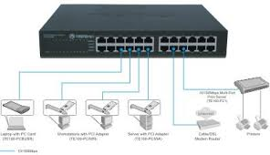 computer networking switch