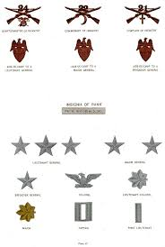 officer rank army