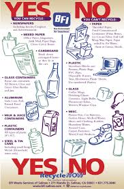 recyclable products