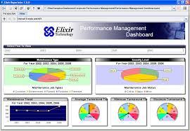information dashboards