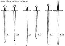 real medieval swords
