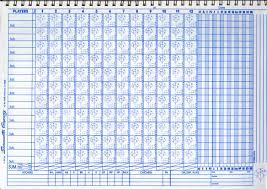 baseball score books