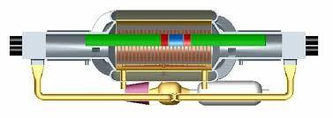 linear alternator