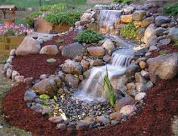 pictures of pondless waterfalls