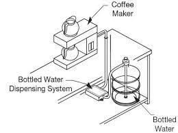 bottle water pump